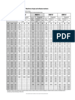 Nazivne struje za trofazne motore i osiguraci.pdf