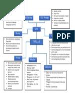 Peta Minda Sumbangsaran.pdf