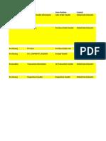 DFF List SMZPL - Copy.xls