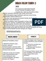 kssr pend islam thn 2.ppt