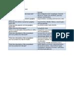 70 Adrenergic Neurotransmission.docx