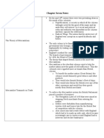 Chapter Seven Notes.doc