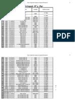concurso efectividades y aspiraciones cargos portugus 2014