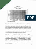 02. Estimación del stock de capital para la economía... Gabriela Córdova