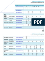 professional learning networks 2013-14 dates