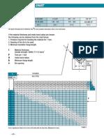 Air Bending Force Chart