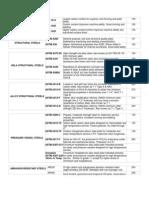 General Purpose Steel Grade Chart
