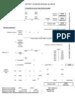 Dotación de Agua SCRIBD.pdf
