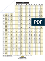 Saginaw Pipe Chart