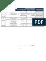 1 - Formatos Seguridad Fisisca
