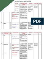 planificare literatura pentru copii.pdf