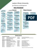 msa program sheet