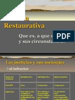 Costa Rica - Presentation