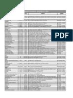 Listado de Proveedores- Materiales Medicos y Otros 24-1-2012