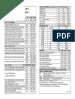 stvs.pdf