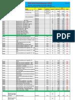 2013 WSALE PL-accessories.pdf