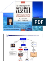 Innovacion Valor La Estrategia Del Oceano