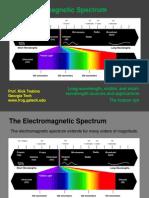 OpticsI-05-EMSpectrum.ppt