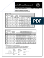 BOLT LOAD CAPACITY TABLE | Screw | Mechanical Engineering