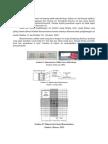 Hemasitometer