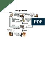 3-Esquema Módulos.doc