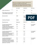 The Pupil Premium 2013