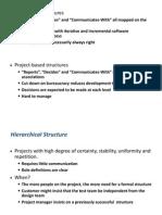 Project Management Organization Structure