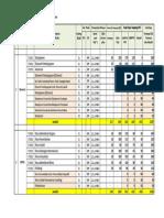 DAYA TAMPUNG SNMPTN 2013.pdf