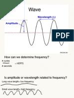 wave diagram notes