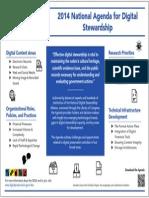 National Agenda for Digital Stewardship Poster