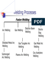 Welding Processes.ppt