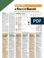 Gazzetta.dello.sport.10.08.2009