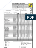 nilai UAS SEM.B 08-09