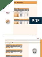 Sastavni dijelovi osiguraca.pdf