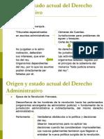 4. Origen y Estado Actual Del Derecho Administrativo (Francia)