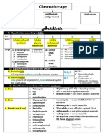 Antibiotic-1.pdf