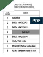 FUNCIONES DE CADA CIRCUITO.docx