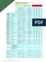 Precios Para Pag Web Al 9 de Noviembre 2012