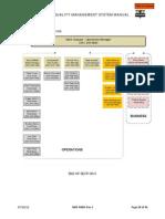 Sample Organizational Chart.pdf