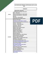 Listado EPP Homologados