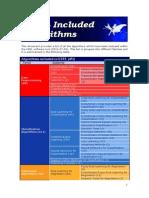 Algorithms_20130703.pdf