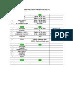 DATE INFLORIRE VEGETATIE PE ANI.doc