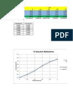 Resultados Laboratorio Bioing Con Graficas