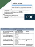 VELS Based Unit Guide