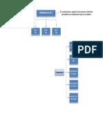 Mapa conceptual 1º