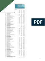 Formato Tipo 2 Presupuesto Detallado