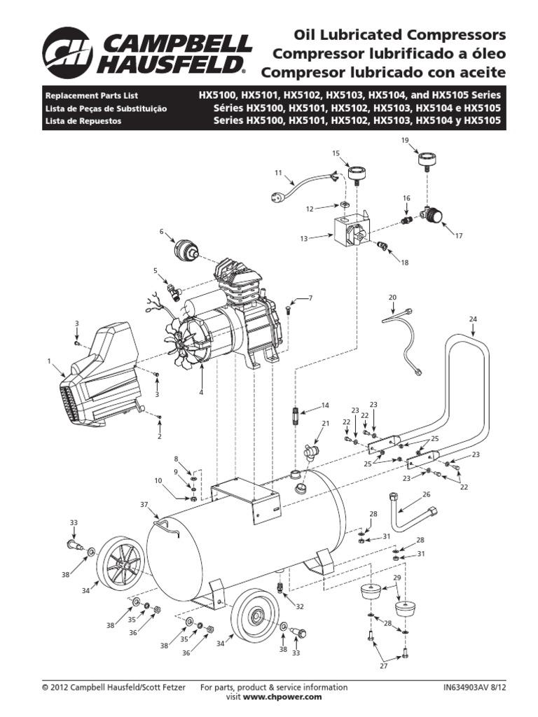Oil Lubricated Compressors Compressor lubrificado a óleo