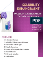 Solubility Enhancement