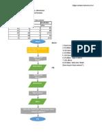 Tarea Diagramas de Flujo1