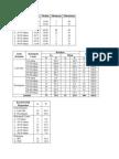 Tabel Keracunan Makanan.docx